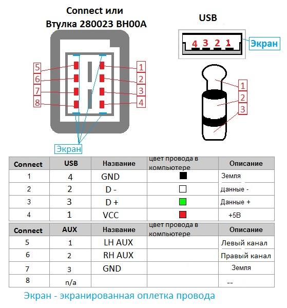 Daewoo Agc Инструкция